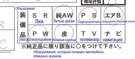 Японские аукционы со знаком jp